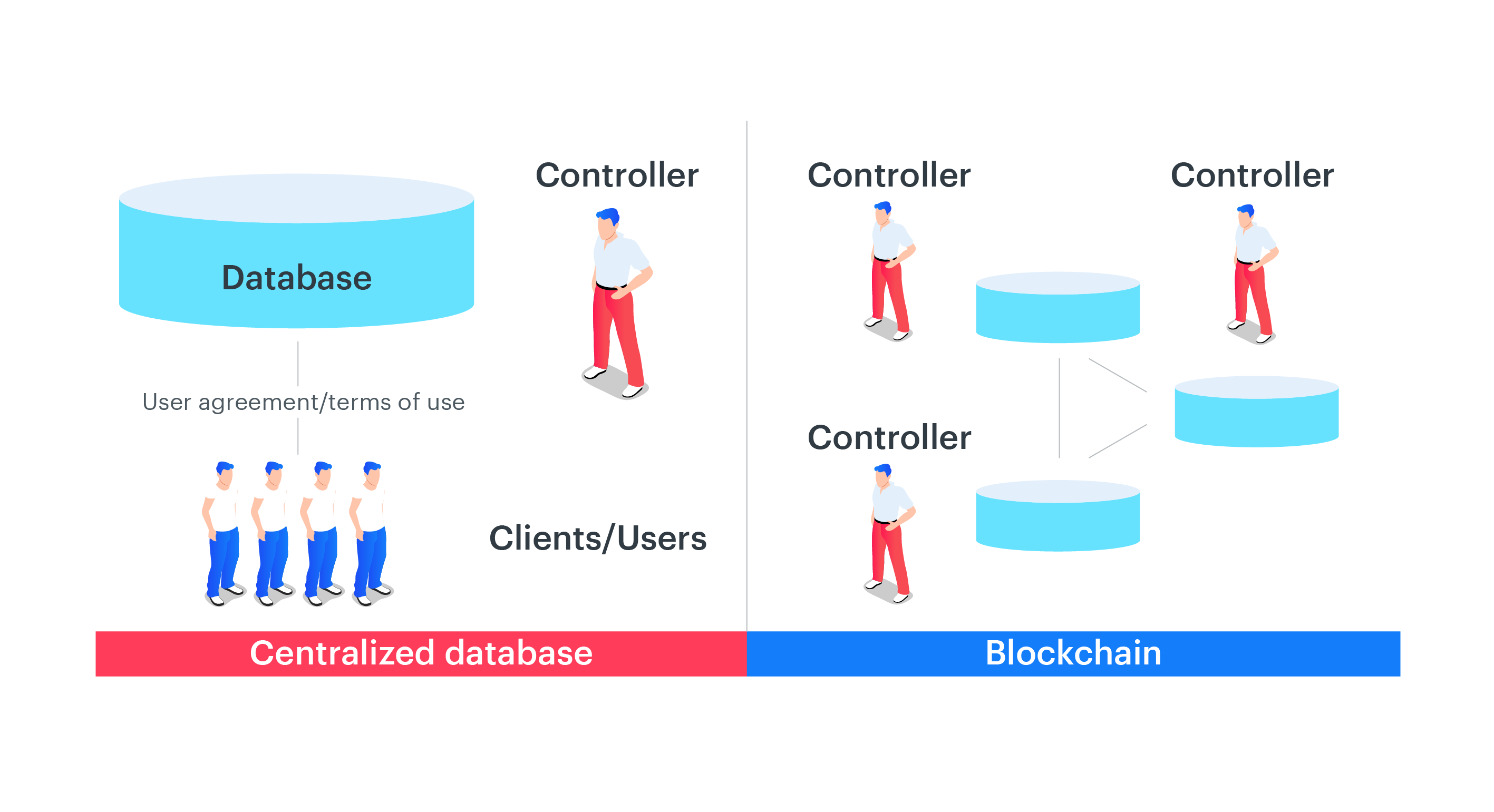 database-and-blockchain-difference.png
