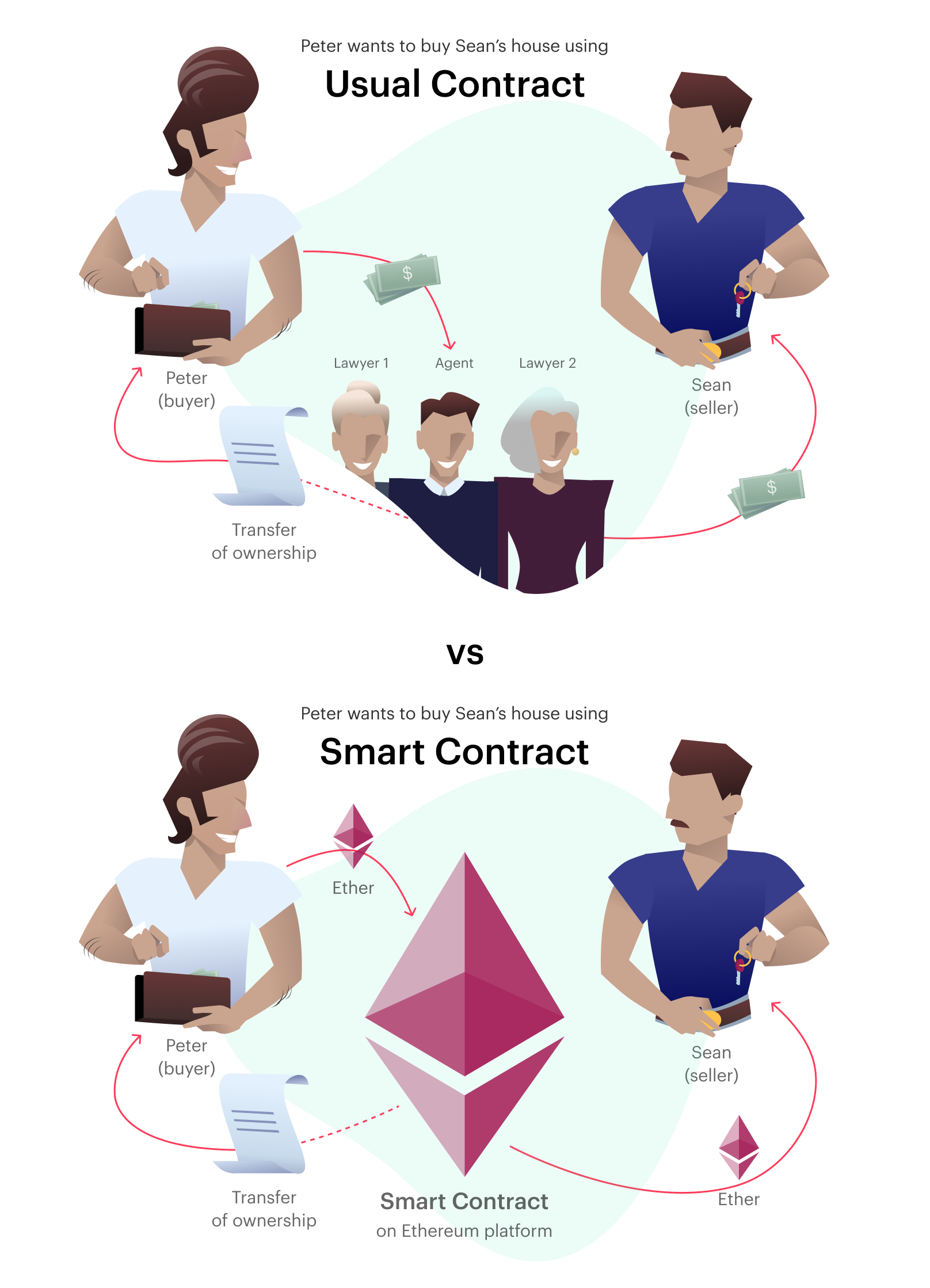 real-estate-smart-contract.jpg