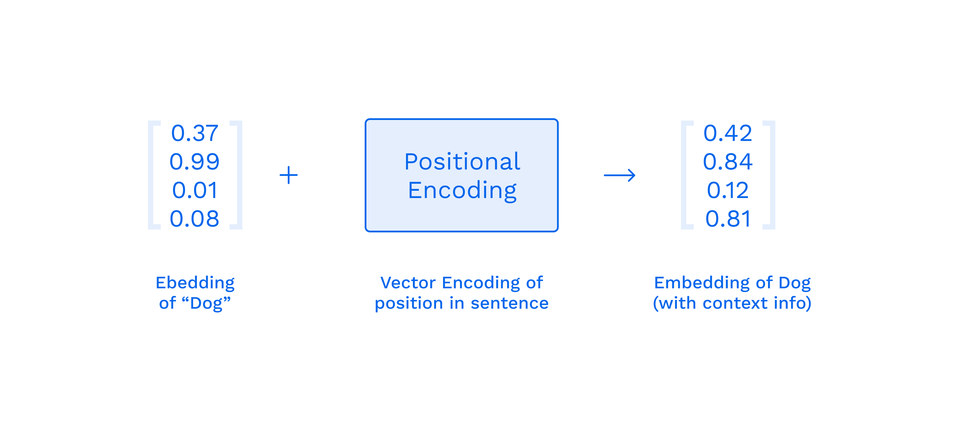 Embedding-in-NLP.png