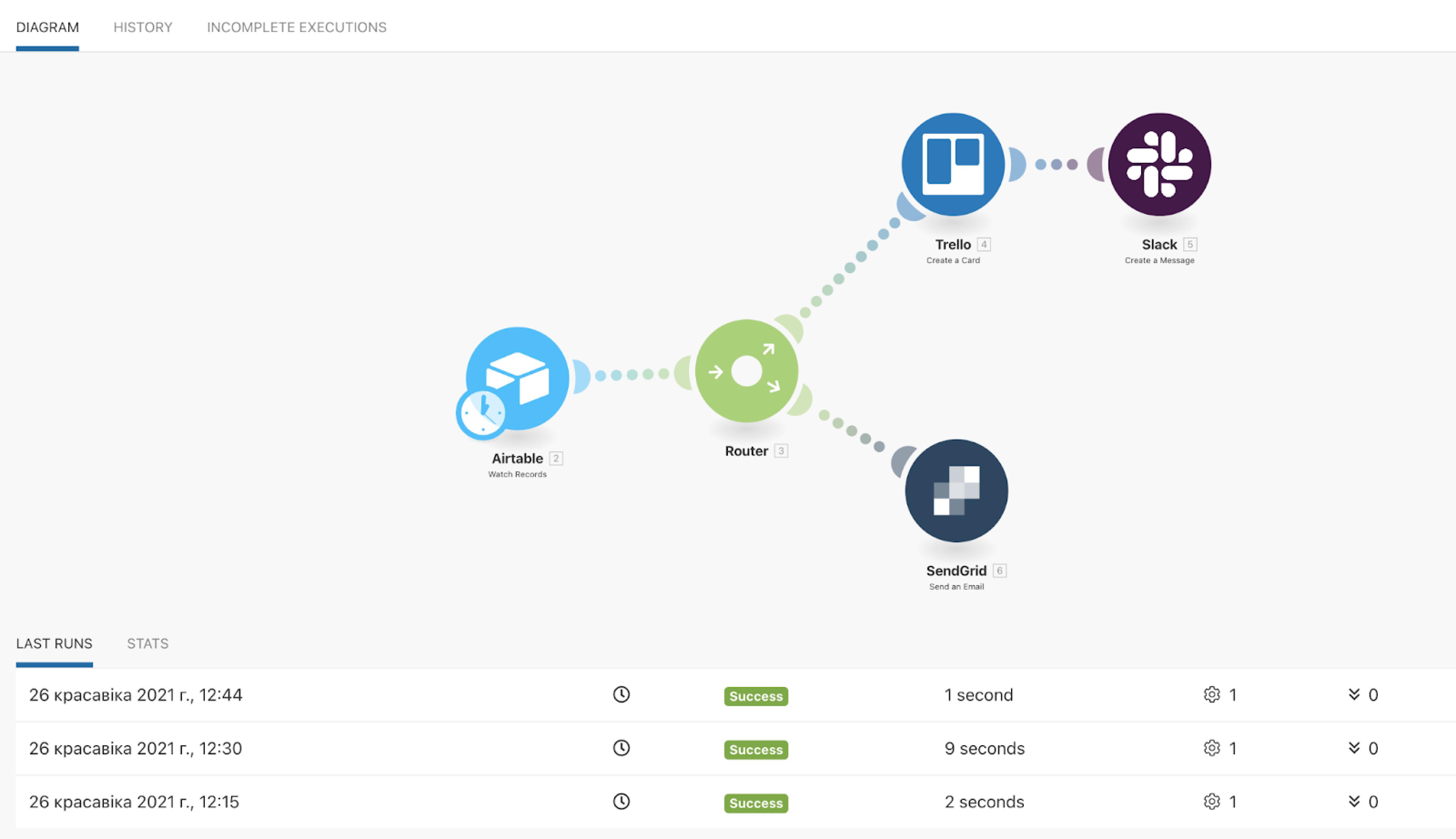 integromat-workflow.png